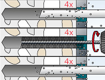 fischer Montagemörtel 300T und Ankerstange FIS A - Durchsteckmontage in Beton - Montage 02
