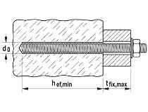 fischer Ankerstangenmontage in vollstein - Mauerwerk - Abmessungen