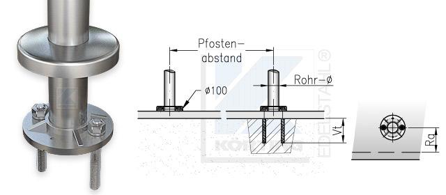 Geländerpfosten Abstand bei Montage mit Edelstahlronde 100x8 mm