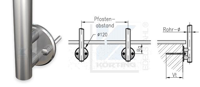 Geländerpfosten Abstand bei seitlicher Montage mit einer Edelstahlronde 120x10 mm