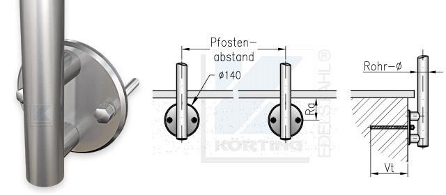 Geländerpfosten Abstand bei seitlicher Montage mit einer Edelstahlronde 140x12 mm