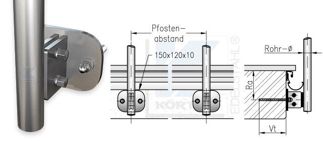 Geländerpfosten Abstand bei seitlicher Montage mit Edelstahl Ankerplatte 150x120x10 mm