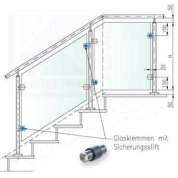 Glasklemmen - Anordnung der Sicherungsstifte