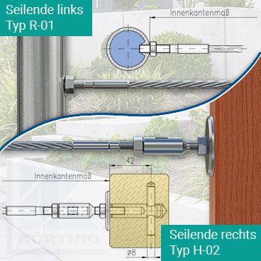 Drahtseil Befestigungen - Auswahlmöglichkeiten im Seilkonfigurator