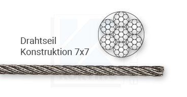 Drahtseil Konstruktion 7x7
