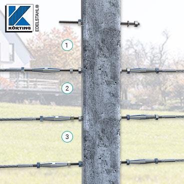 Drahtseilzaun - Seilteilung an Zaunpfosten