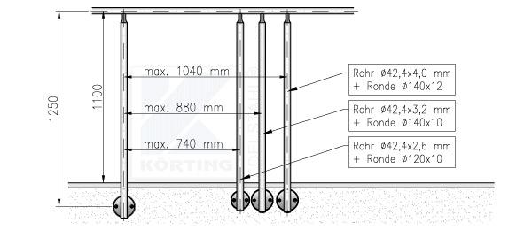 Geländerpfostenabstand Empfehlung bei seitlicher Montage, ensprechend der Geländerhöhe 1100 mm