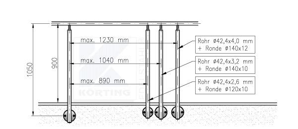 Geländerpfostenabstand Empfehlung bei seitlicher Montage, ensprechend der Geländerhöhe 900 mm