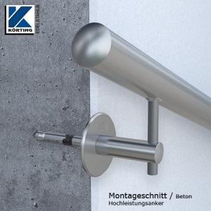 Handlaufhalter für Handlauf aus Edelstahl, D25 mit Handlaufaufträger Rd14 und Ronde - Montageschnitt Wand aus Beton