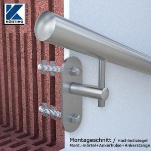 Handlaufhalter für Handlauf aus Edelstahl, mit langer Wandplatte und Durchgangsborhungen 11 mm - Montage-Schnittdarstellung
