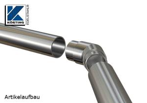 Rohrbogen 45° Gehrung zum Einkleben in Rohr 42,4x2,0 mm - Explosionsdarstellung