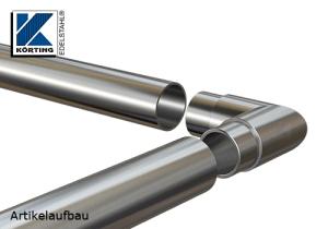 Rohrbogen 90° Gehrung zum Einkleben in Rohr 42,4x2,0 mm - Explosionsdarstellung