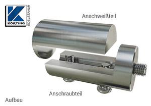 Aufbau der Rohrverschraubung aus Edelstahl
