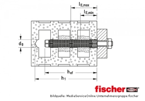 Fischer Ankerhülse FIS H K 16x85