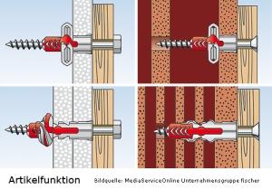fischer DUOPOWER - 2-Komponentendübel - Artikelfunktion